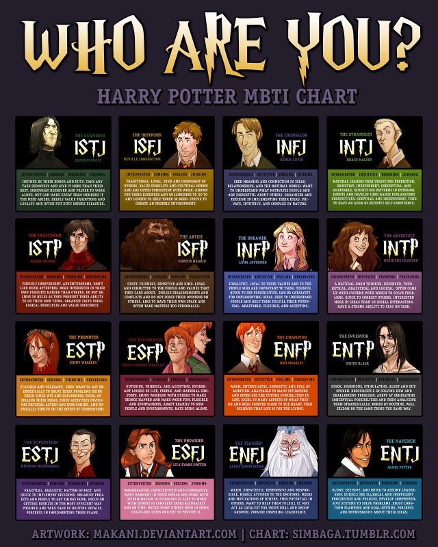 harry-potter-myerbriggs-chart